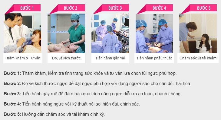 Phẫu thuật nâng ngực không chỉ là đẹp mà phải an toàn 2